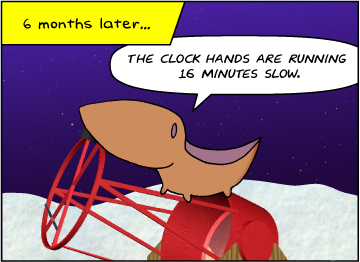 6 months later… | There is snow on the ground. Meg is perched atop a Dobsonian reflector telescope. | Meg: The clock hands are running 16 minutes slow.